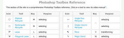 photoshop-toolbox-reference